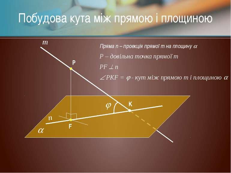 Побудова кута між прямою і площиною т n K Пряма n – проекція прямої m на площ...