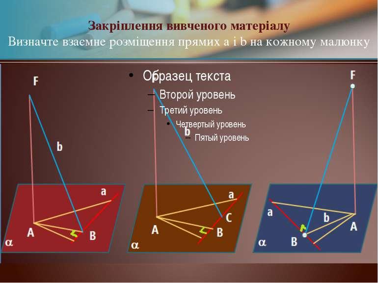 Закріплення вивченого матеріалу Визначте взаємне розміщення прямих а і b на к...