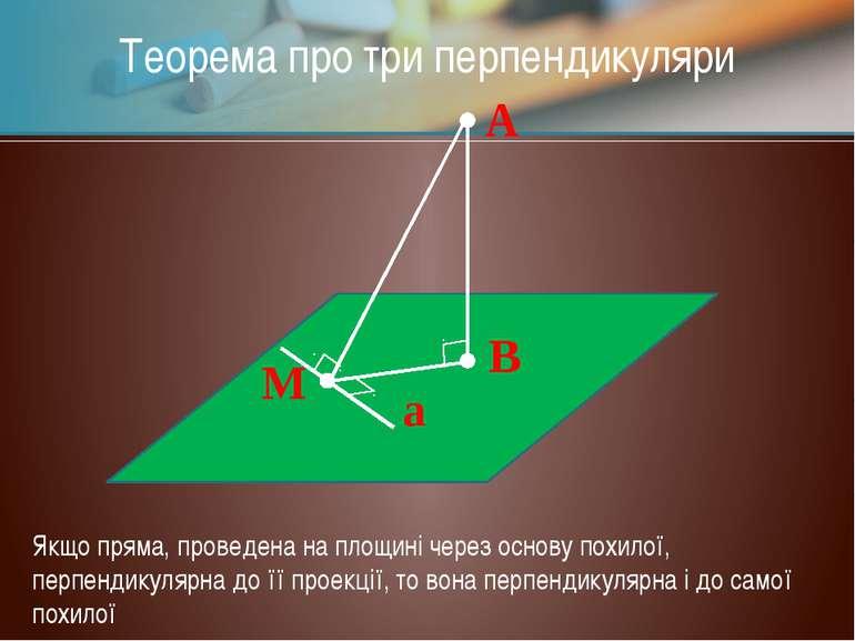 α A Теорема про три перпендикуляри В М а Якщо пряма, проведена на площині чер...