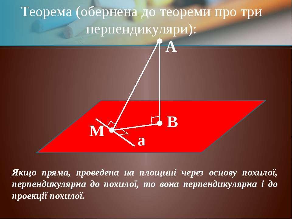 α A Теорема (обернена до теореми про три перпендикуляри): В М а Якщо пряма, п...