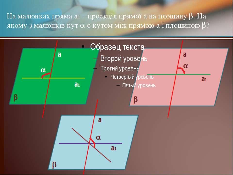 На малюнках пряма а1 – проекція прямої а на площину . На якому з малюнків кут...