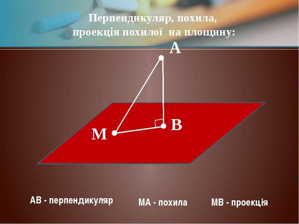 α A Перпендикуляр, похила, проекція похилої на площину: В М АВ - перпендикуля...
