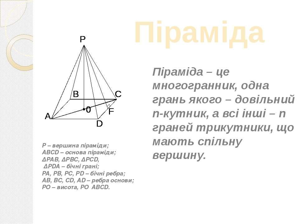Піраміда P – вершина піраміди; ABCD – основа піраміди; ∆PAB, ∆PBC, ∆PCD, ∆PDA...