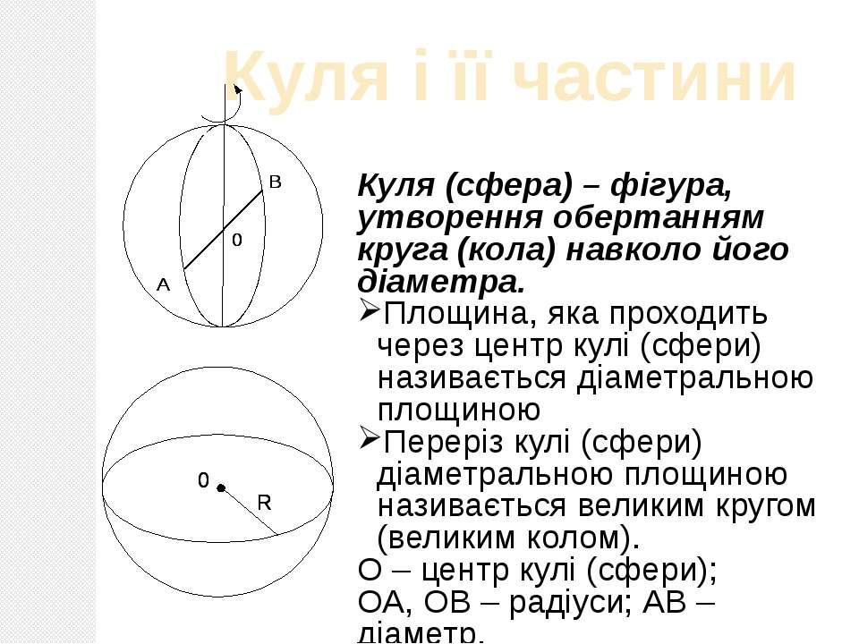 Куля і її частини Куля (сфера) – фігура, утворення обертанням круга (кола) на...
