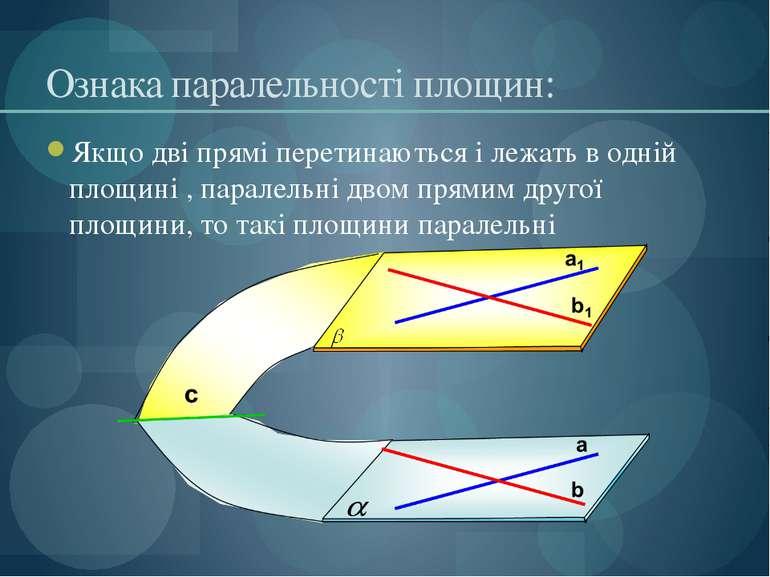 Ознака паралельності площин: Якщо дві прямі перетинаються і лежать в одній пл...