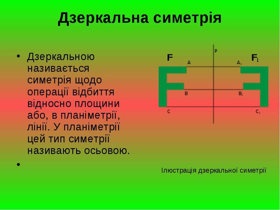 Дзеркальна симетрія Дзеркальною називається симетрія щодо операції відбиття в...