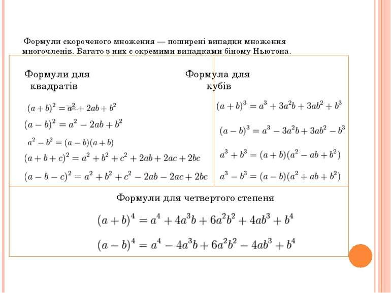 Формули скороченого множення — поширені випадки множення многочленів. Багато ...