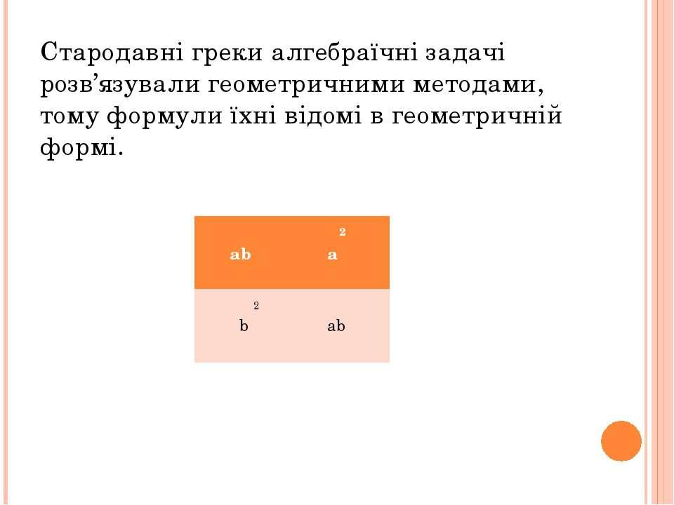 Стародавні греки алгебраїчні задачі розв'язували геометричними методами, тому...