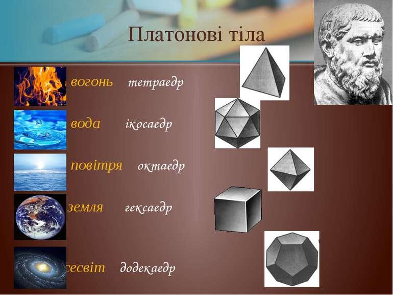 Платонові тіла вогонь тетраедр вода ікосаедр повітря октаедр земля гексаедр в...