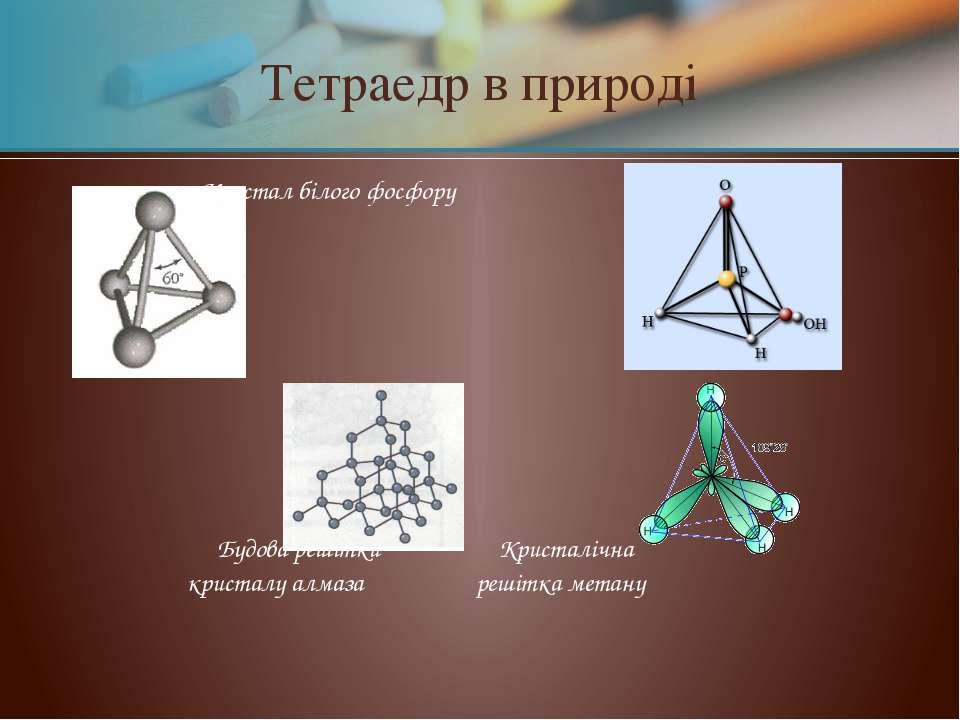 Кристал білого фосфору Будова решітки Кристалічна кристалу алмаза решітка мет...