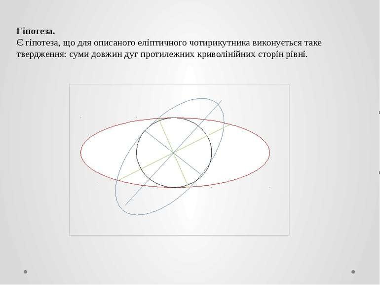 Гіпотеза. Є гіпотеза, що для описаного еліптичного чотирикутника виконується ...