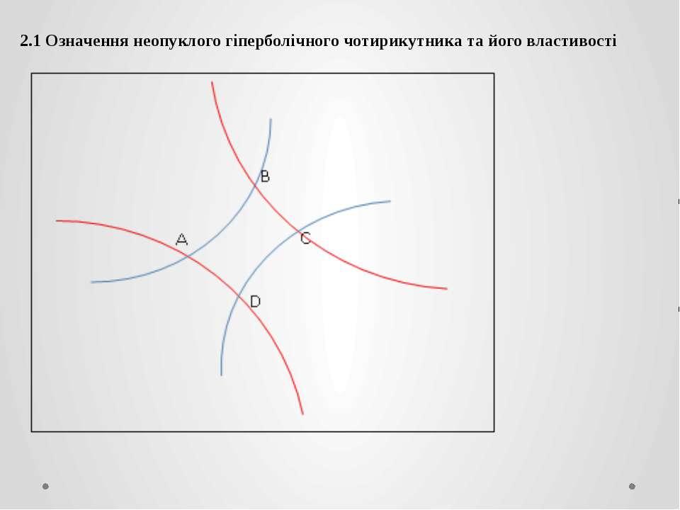 2.1 Означення неопуклого гіперболічного чотирикутника та його властивості