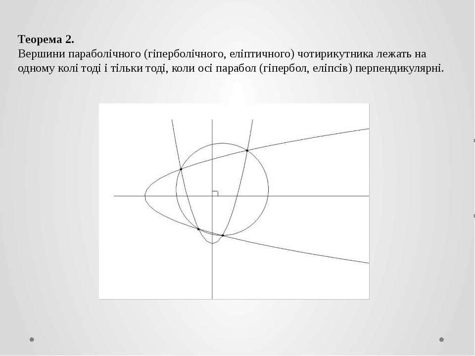Теорема 2. Вершини параболічного (гіперболічного, еліптичного) чотирикутника ...