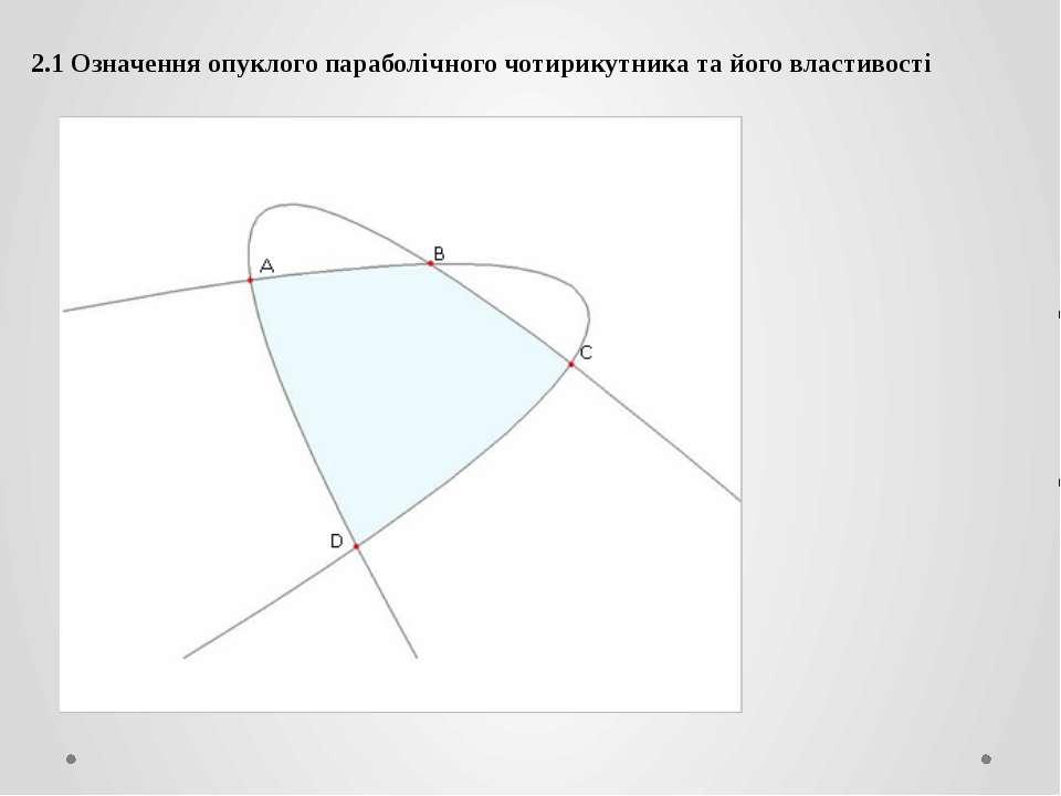 2.1 Означення опуклого параболічного чотирикутника та його властивості