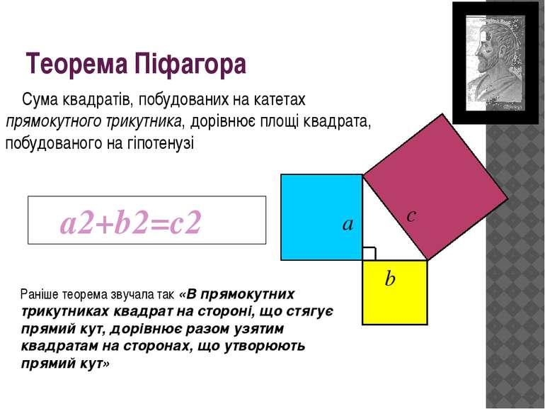 Теорема Піфагора Сума квадратів, побудованих на катетах прямокутного трикутни...