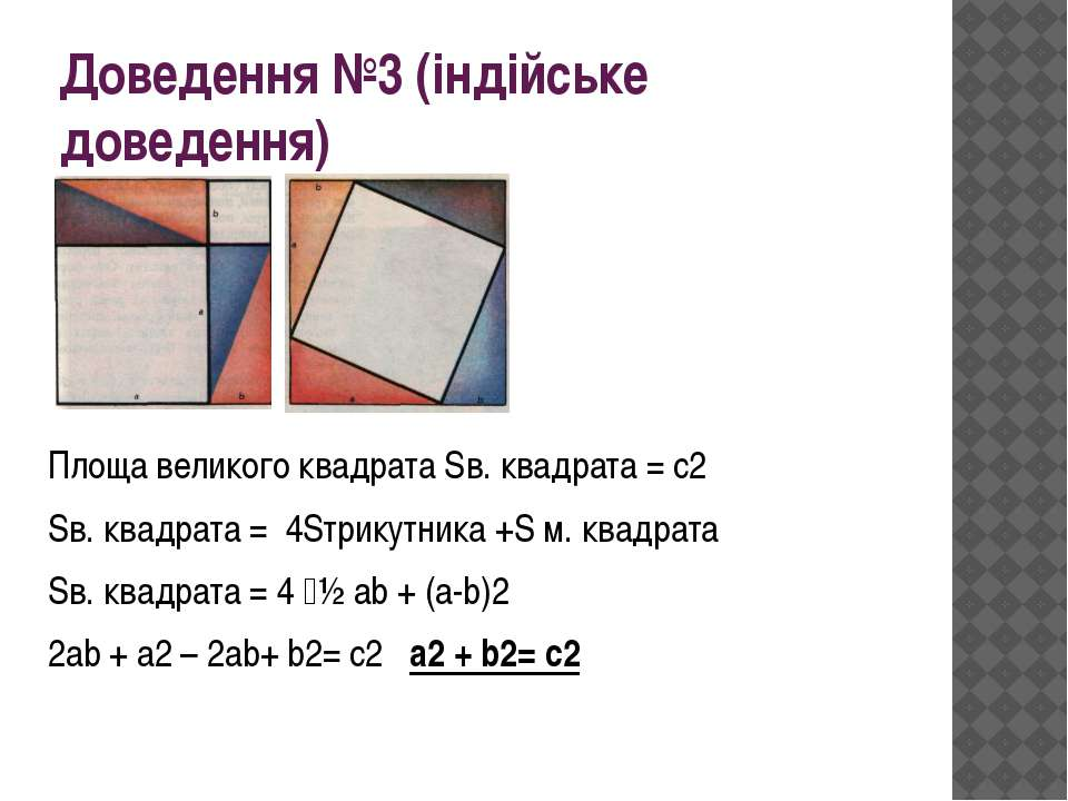 Доведення №3 (індійське доведення) Площа великого квадрата Sв. квадрата = с2 ...
