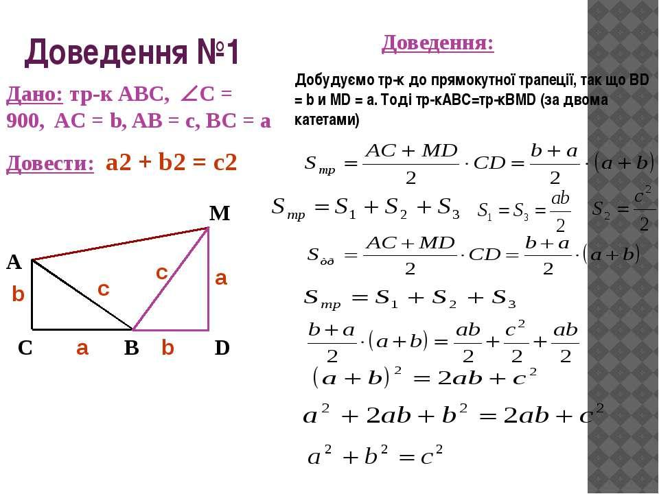 Доведення №1 Дано: тр-к АВС, C = 900, AC = b, AB = c, BC = a Довести: a2 + b2...