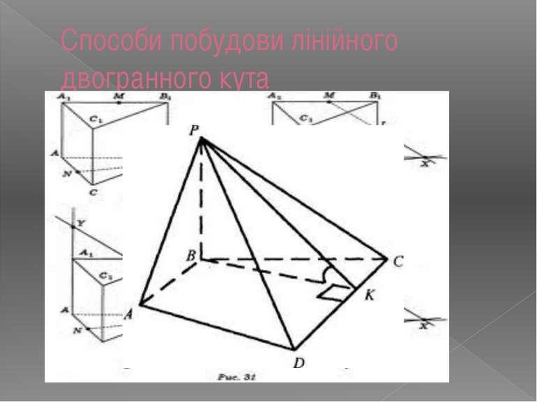 Способи побудови лінійного двогранного кута