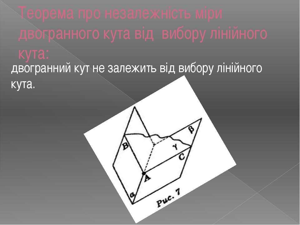 Теорема про незалежність міри двогранного кута від вибору лінійного кута: дво...