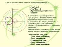 Скільки розв'язків має система відносно параметра а: . . . х²+у²+4х=0 х²+у²-2...
