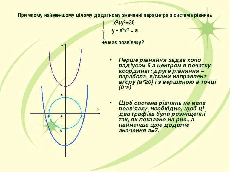 При якому найменшому цілому додатному значенні параметра а система рівнянь х²...