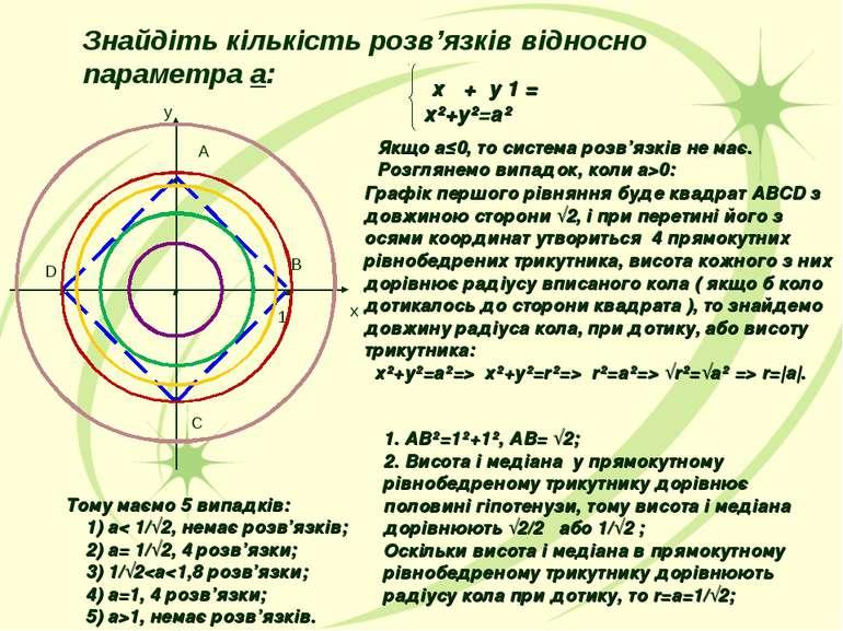 Знайдіть кількість розв'язків відносно параметра а: . . . . . ׀х ׀ + ׀у ׀= 1 ...