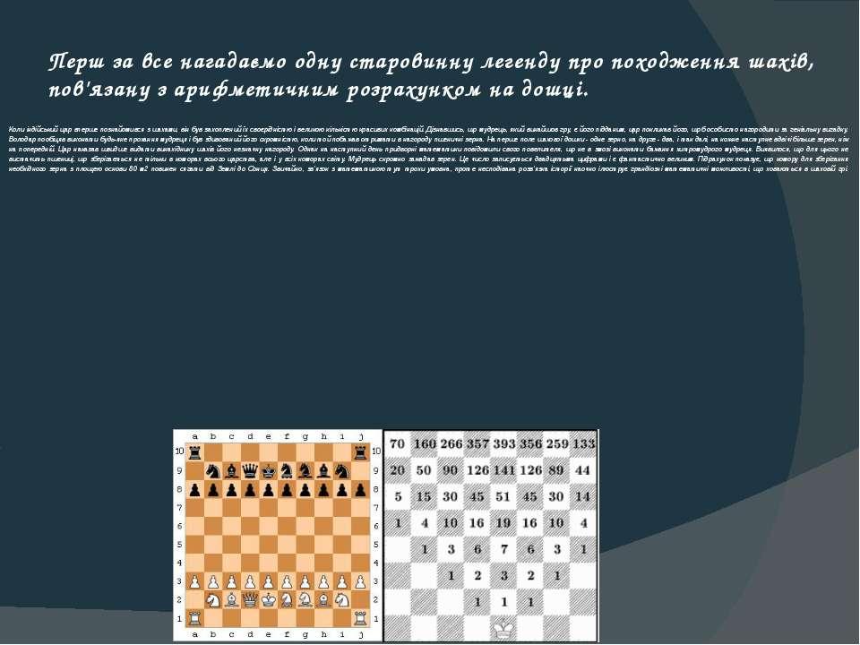 Перш за все нагадаємо одну старовинну легенду про походження шахів, пов'язану...