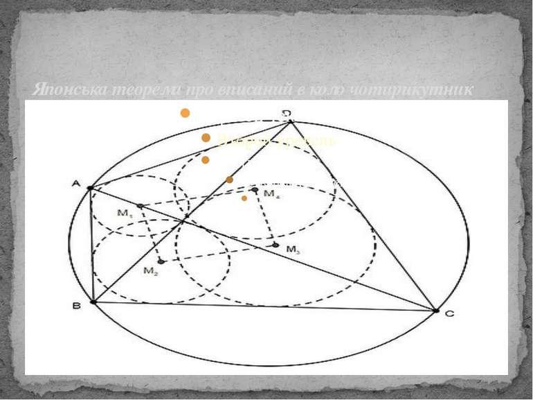 Японська теорема про вписаний в коло чотирикутник