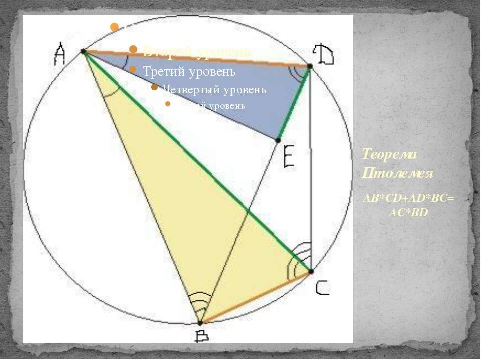 AB*CD+AD*BC=AC*BD Теорема Птолемея