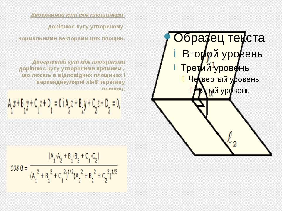 Двогранний кут між площинами дорівнює куту утвореному нормальними векторами ц...