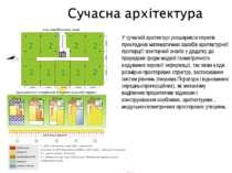 У сучасній архітектурі розширився перелік прикладних математичних засобів арх...