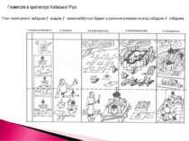 Геометрія в архітектурі Київської Русі План геометричної забудови → модель → ...