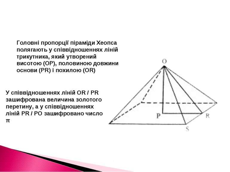 Головні пропорції піраміди Хеопса полягають у співвідношеннях ліній трикутник...