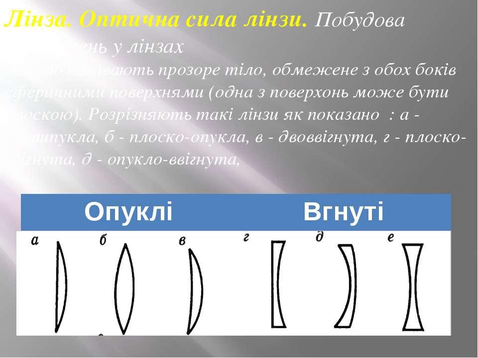 Лінза. Оптична сила лінзи. Побудова зображень у лінзах Лінзою називають прозо...