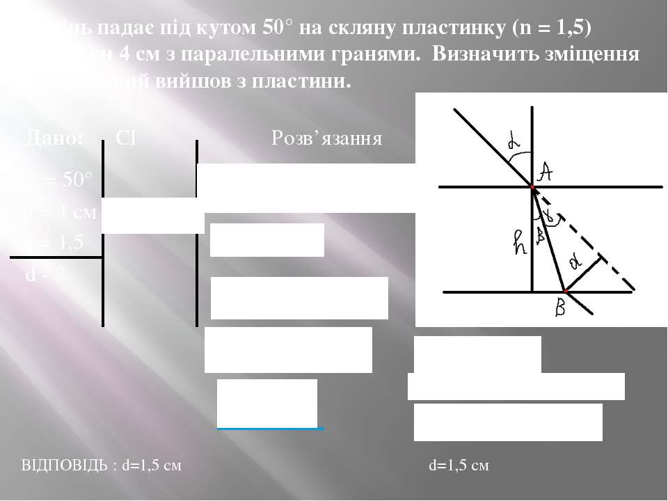 Промінь падає під кутом 50° на скляну пластинку (n = 1,5) завтовшки 4 см з па...