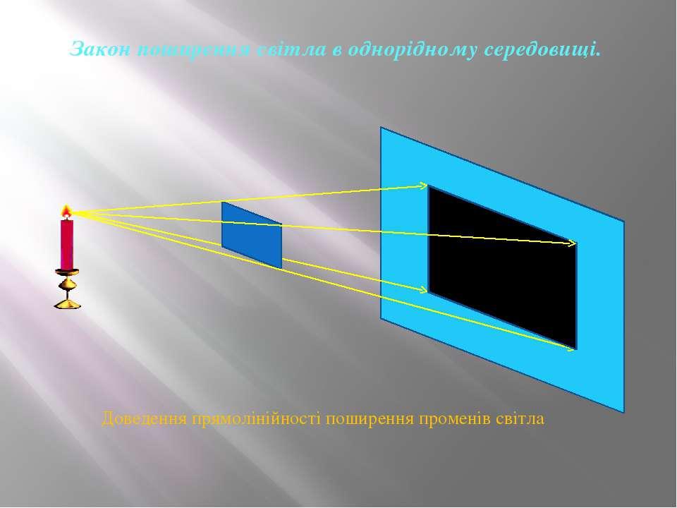 Закон поширення світла в однорідному середовищі. Доведення прямолінійності по...