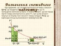 Тоді одержимо, що спочатку пропонується товар у кількості Q1=Q, що продається...