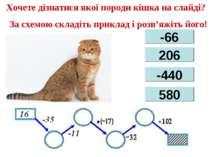 Хочете дізнатися якої породи кішка на слайді? За схемою складіть приклад і ро...