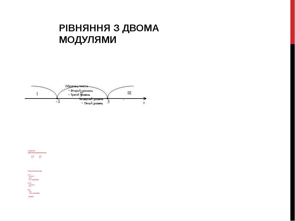 1.7 |х-3|+2|х+1|=4 Прирівнюємо під модульні вирази до нуля: y= x+1 y= x-3 x= ...