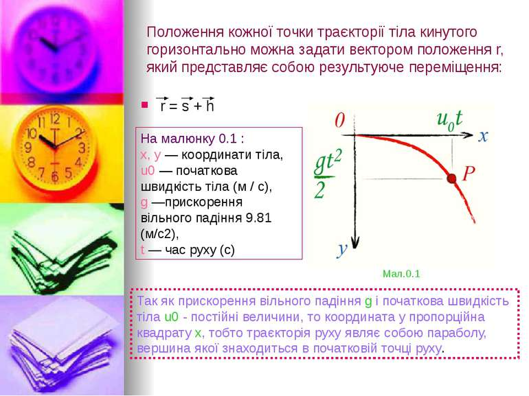 Положення кожної точки траєкторії тіла кинутого горизонтально можна задати ве...