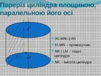 Переріз циліндра площиною, паралельною його осі (KLMN) || AB KLMN – прямокутн...