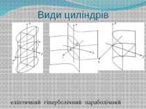 Види циліндрів еліптичний гіперболічний параболічний