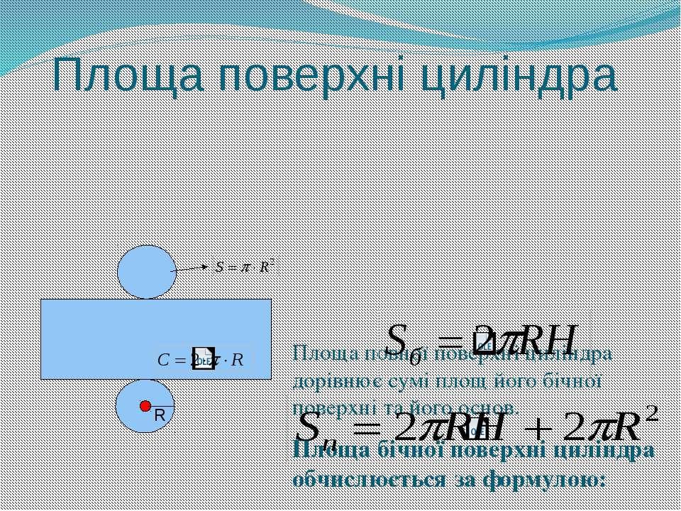 Площа поверхні циліндра Площа повної поверхні циліндра дорівнює сумі площ йог...