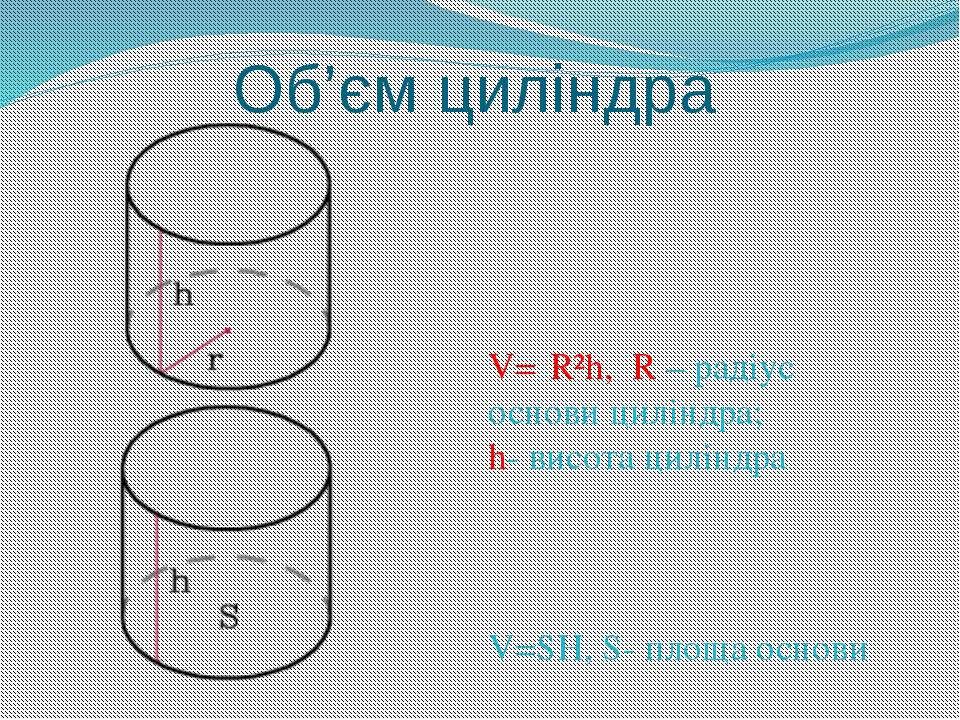 Об'єм циліндра V=