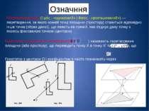 Гомоте тіявід грец. (ὁμός - «однаковий» і θετος - «розташований») — перетворе...