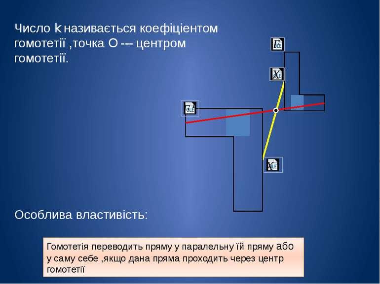Число k називається коефіціентом гомотетії ,точка O --- центром гомотетії. Ос...