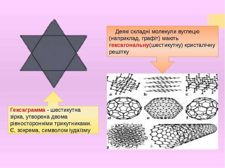 Гексаграмма - шестикутна зірка, утворена двома рівносторонніми трикутниками. ...