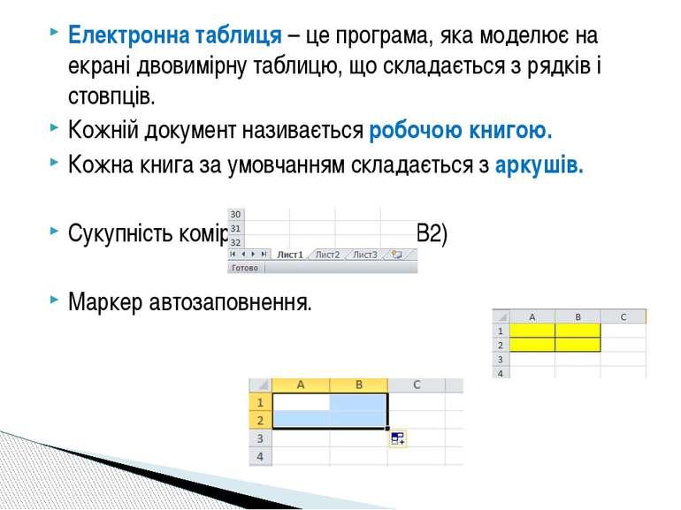 Електронна таблиця – це програма, яка моделює на екрані двовимірну таблицю, щ...