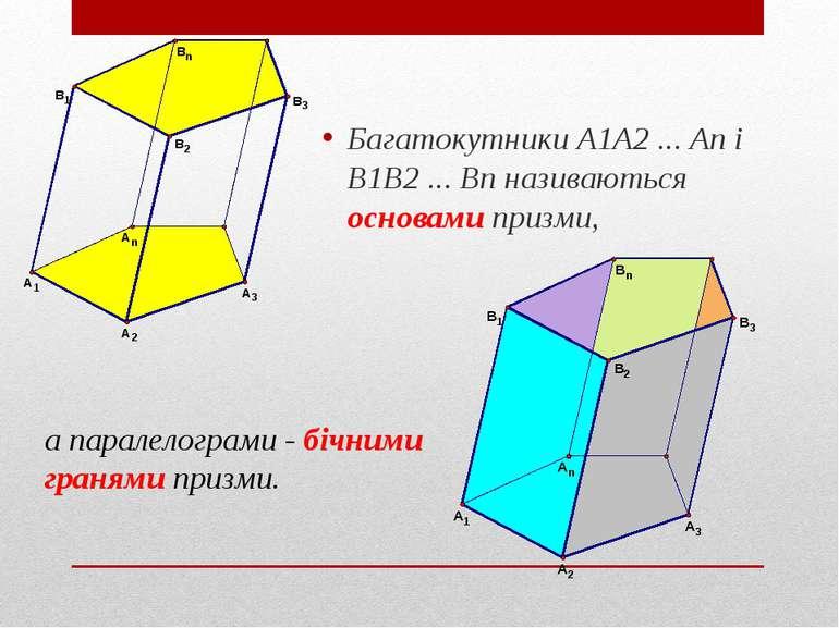 Багатокутники A1A2 ... An і B1B2 ... Bn називаються основами призми, а парале...