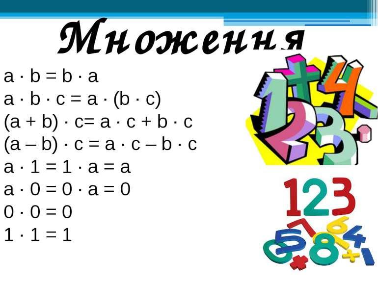 Множення а ∙ b = b ∙ а а ∙ b ∙ с = а ∙ (b ∙ с) (а + b) ∙ с= а ∙ с + b ∙ с (а ...